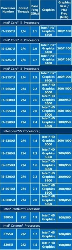 Intel HD Terbaru