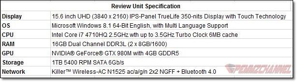 Alienware 15 Review Unit Spec