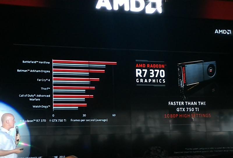 R7 370 lebih kencang dari GTX750Ti