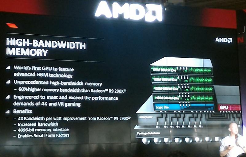 AMD Fury X dengan HBM (High-Bandwith Memory)