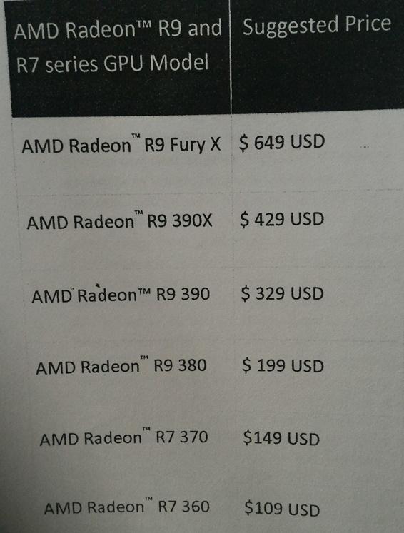 Harga AMD Fury X