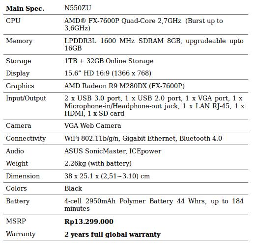 Spesifikasi dan Harga ASUS N550ZU