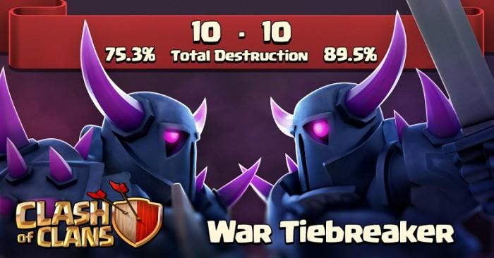 war tiebreaker
