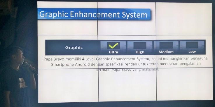 Graphic enhancement system papa bravo PB