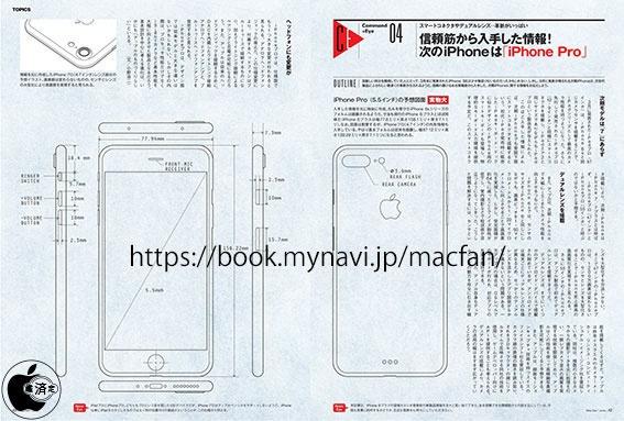 spesifikasi iphone 7 pro