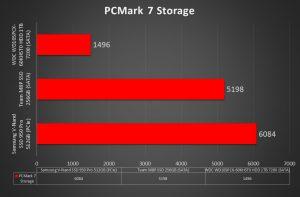 NVMe Comparison PCMark7
