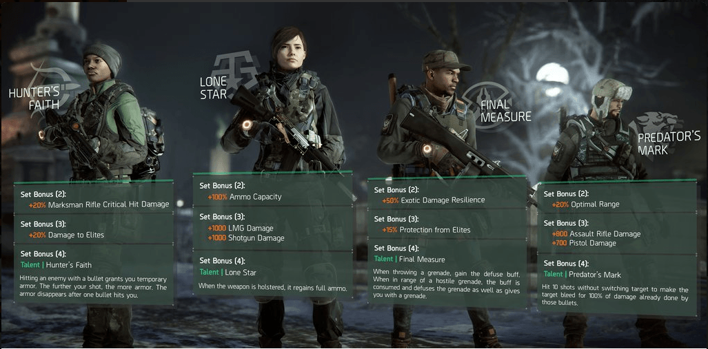 the-division-updat-1.2-gear-set