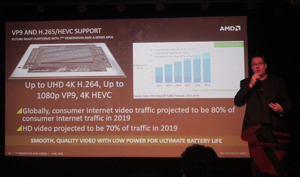 Launching AMD APU 7th Gen Bristol Ridge