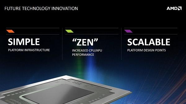 masa depan AMD