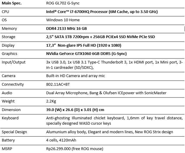 SPesifikasi dan harga Asus ROG Strix GL702VM Indonesia