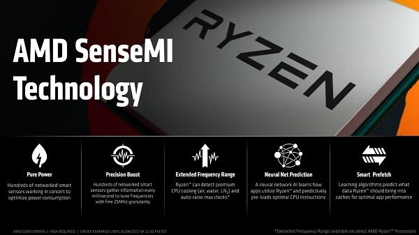 Fitur AMD Ryzen