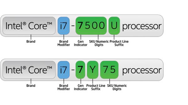 Kode CPU Intel