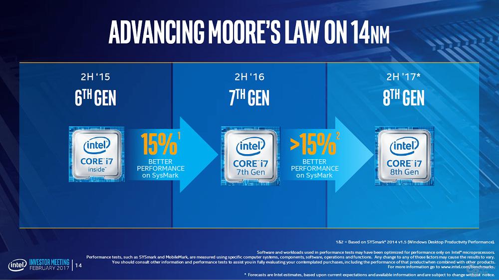 prosessor Intel generasi ke-8
