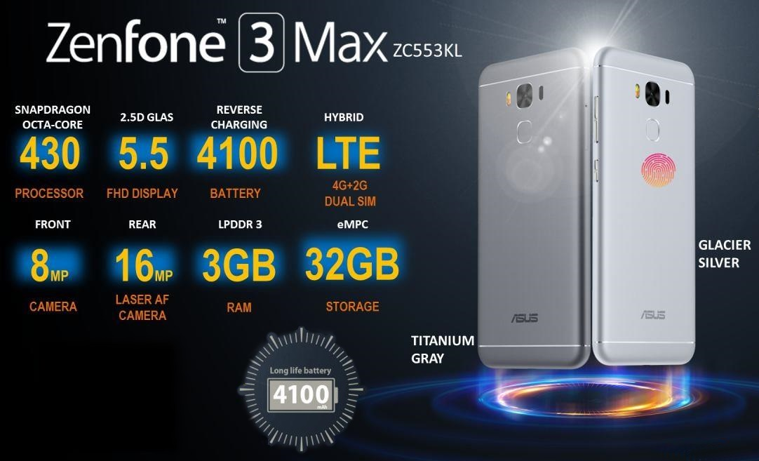 asus-zenfone-3-max-zc553kl-advbnr-PCN