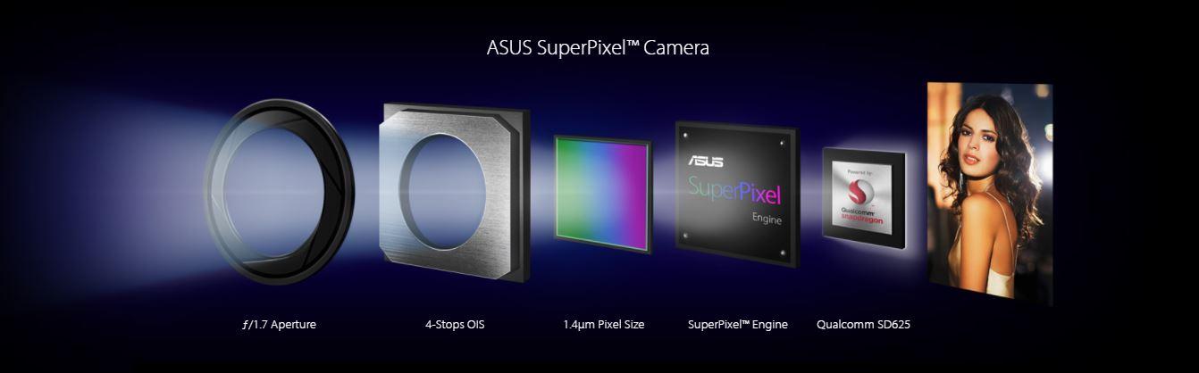 Asus Super Pixel