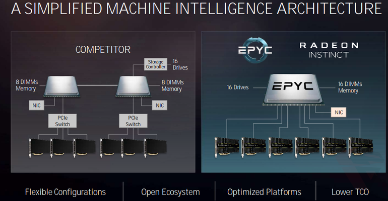 amd-epyc-computex-2017
