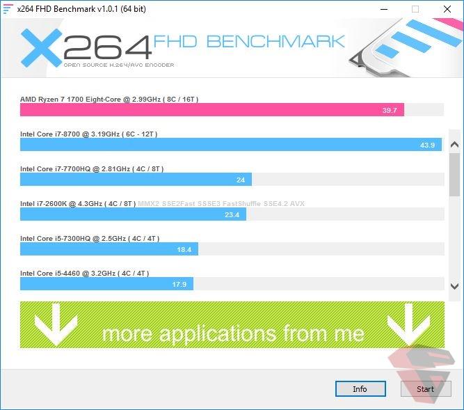 Review Asus ROG Strix GL702ZC with AMD Ryzen 7 1700 X264