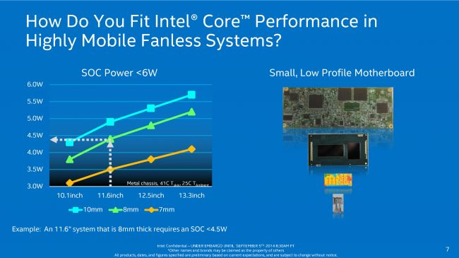 Intel Core M processor LLPT Final Distribute r1-page7-650-80